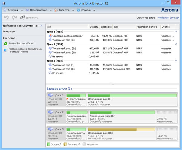 Acronis disk director 12 full version